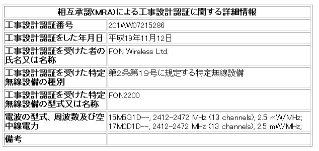 Fon2200