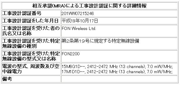 Fon22001