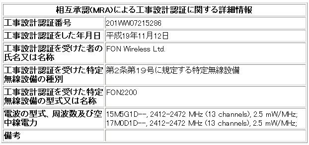 Fon22002