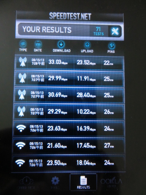 Poketab6_ethernet_speedtest