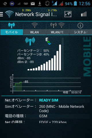 Iodesuready_sim_network_signal_info