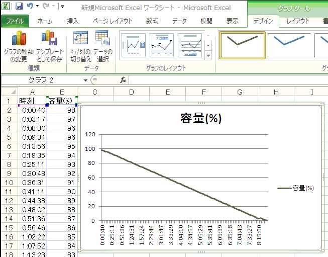 11batlog_xls8_graph3