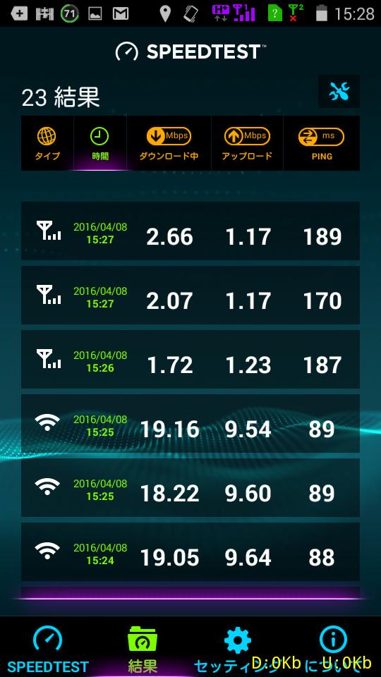 Speedtestnetsheraton_waikiki_2