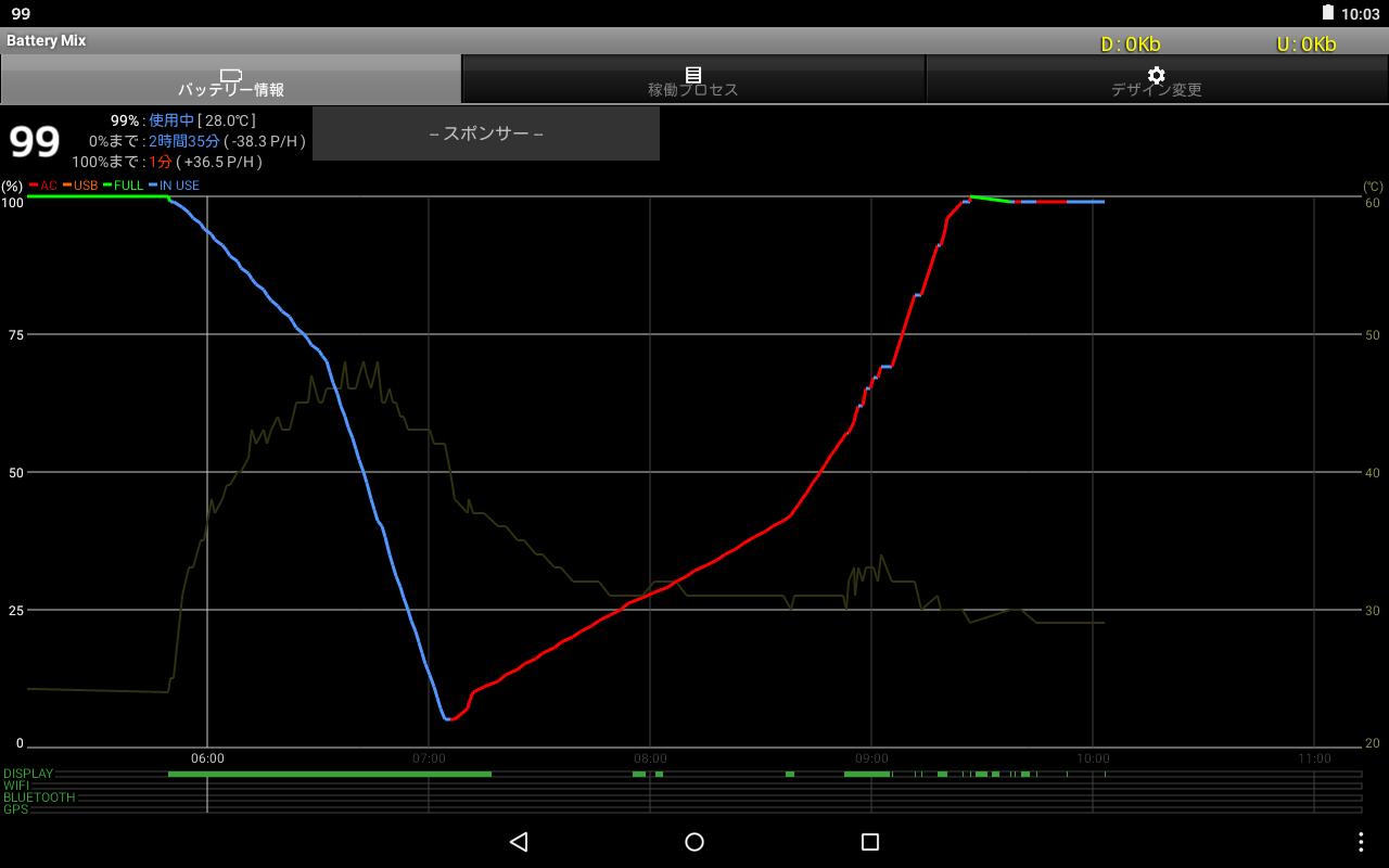 Battery_graph