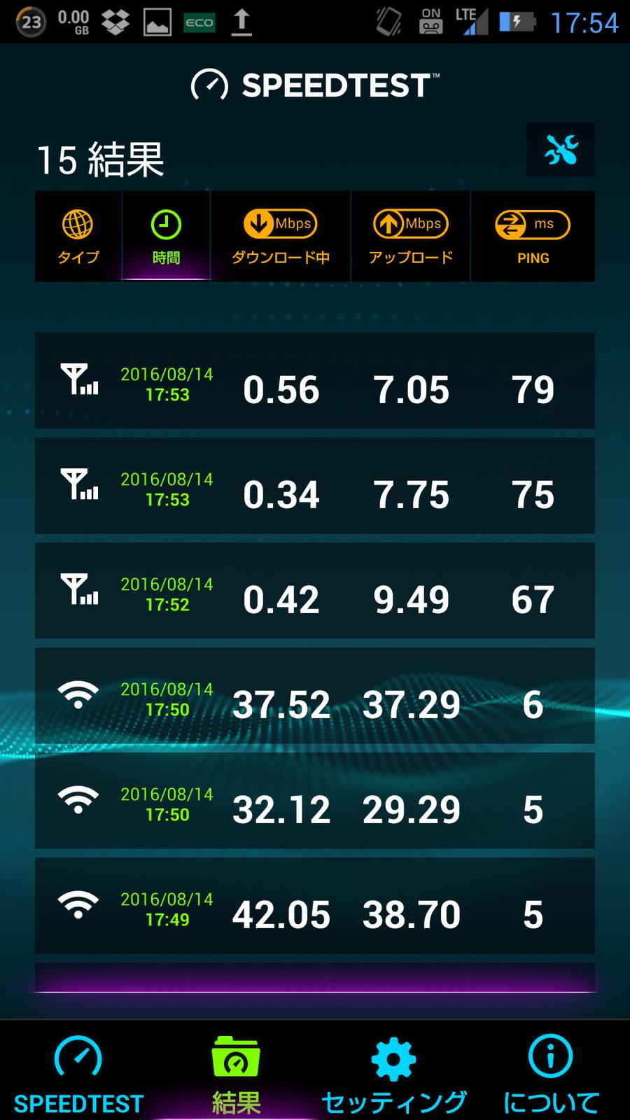 0_sim_speedtestnet_2