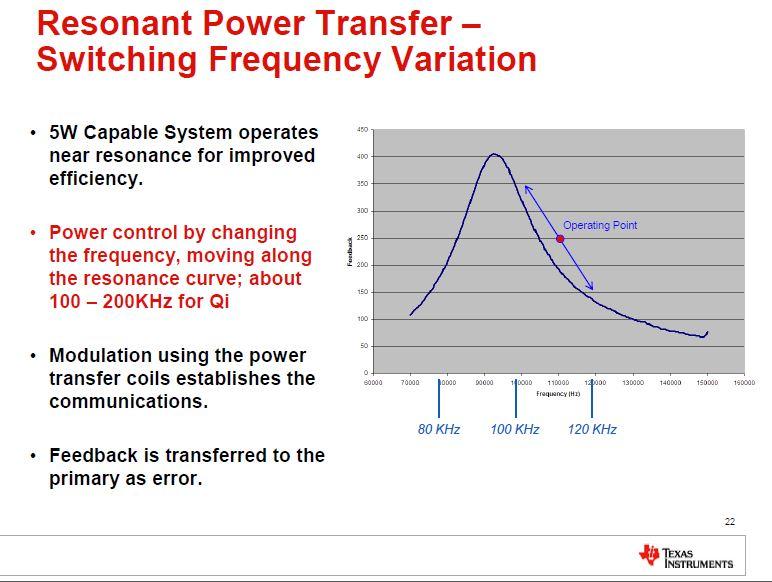 Qi_resonant_power_transfer_switchin