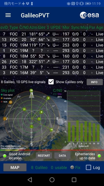 01galileopvt_stats_signals