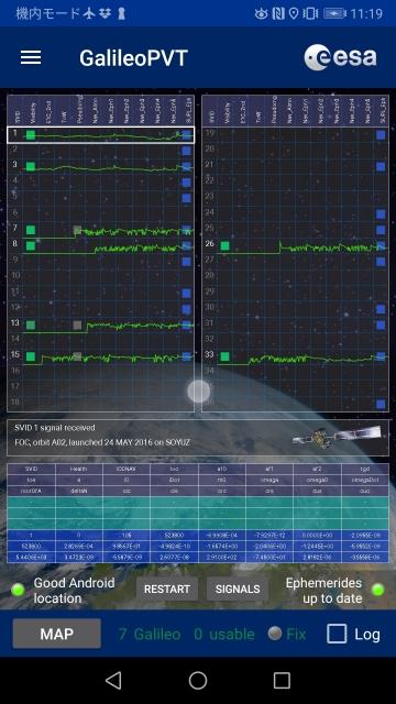03galileopvt_stats_data
