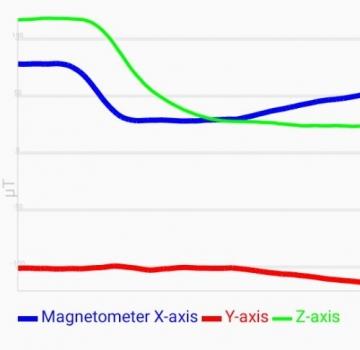 03magnetometer